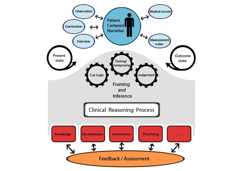 modeling and rolemodeling a theory and paradigm for nurses