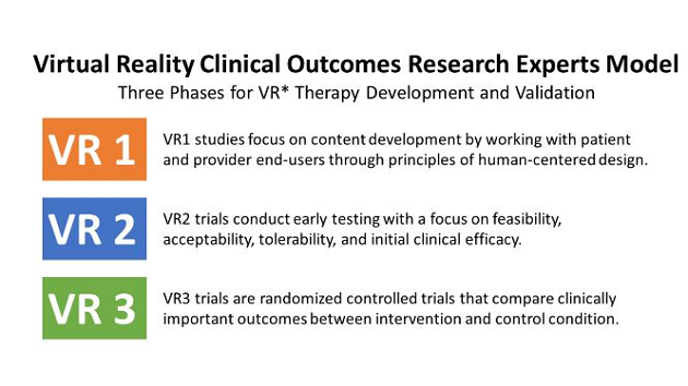 24db1460d354 JMH - Recommendations for Methodology of Virtual Reality Clinical ...