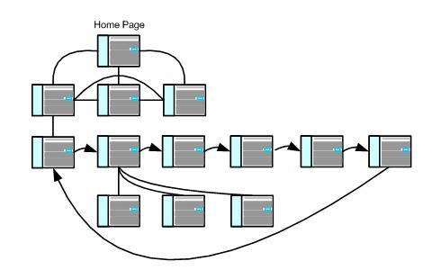 JMIR-The Information Architecture of Behavior Change Websites ...