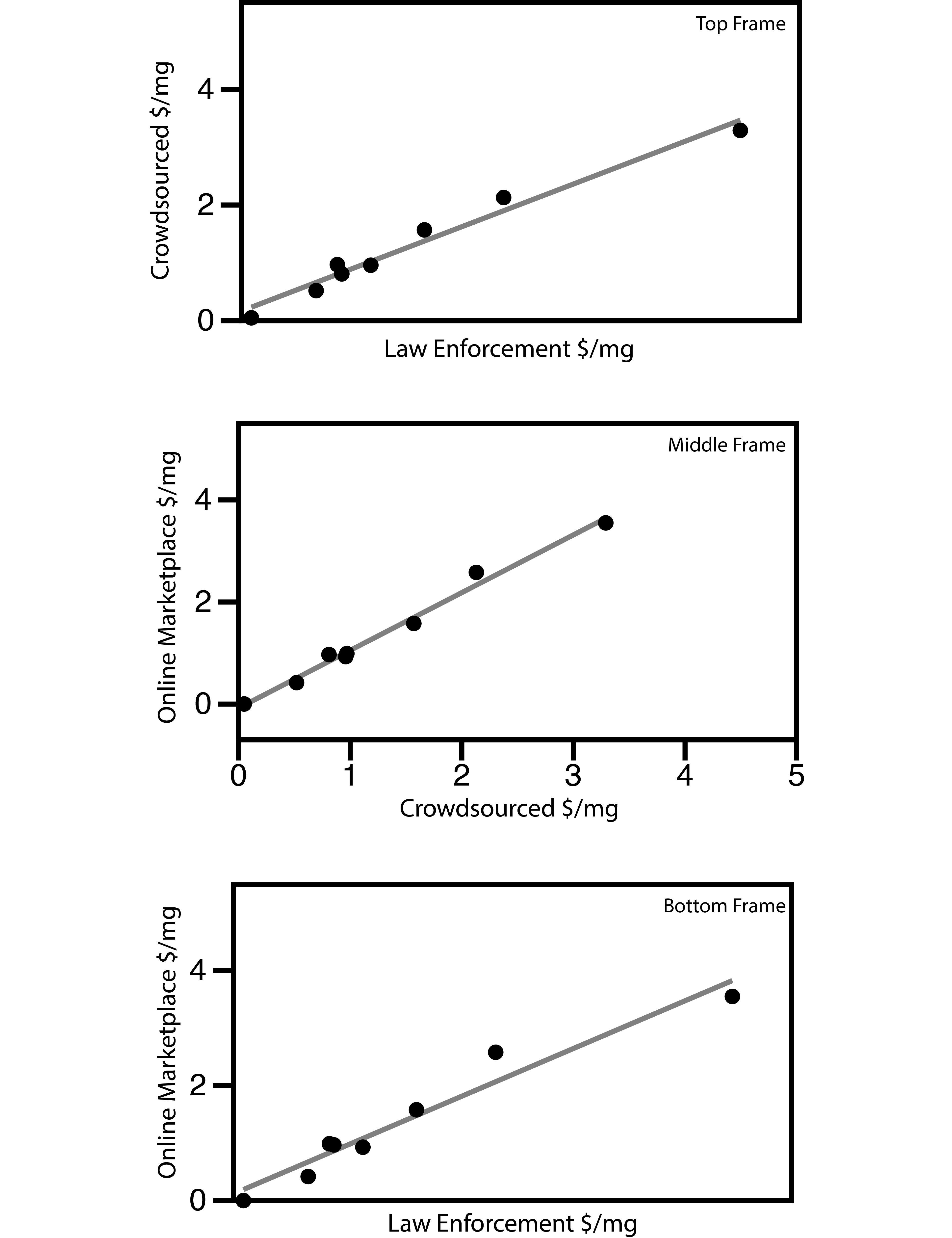 JMIR-Crowdsourcing Black Market Prices For Prescription Opioids ...