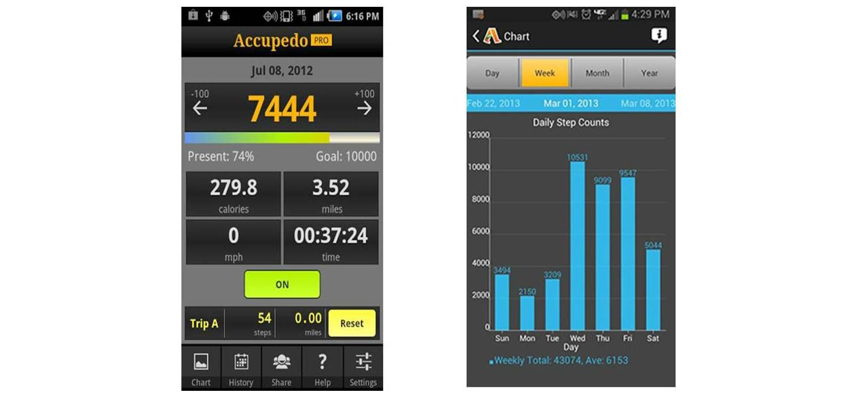6b22ab558ae9 JMU - An mHealth Intervention Using a Smartphone App to Increase ...