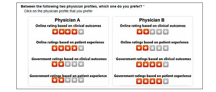 JMIR - How Online Quality Ratings Influence Patients' Choice of