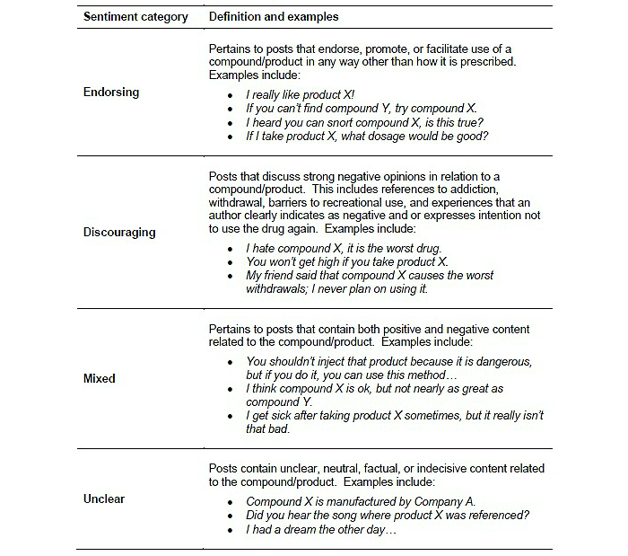 financial article review keystone