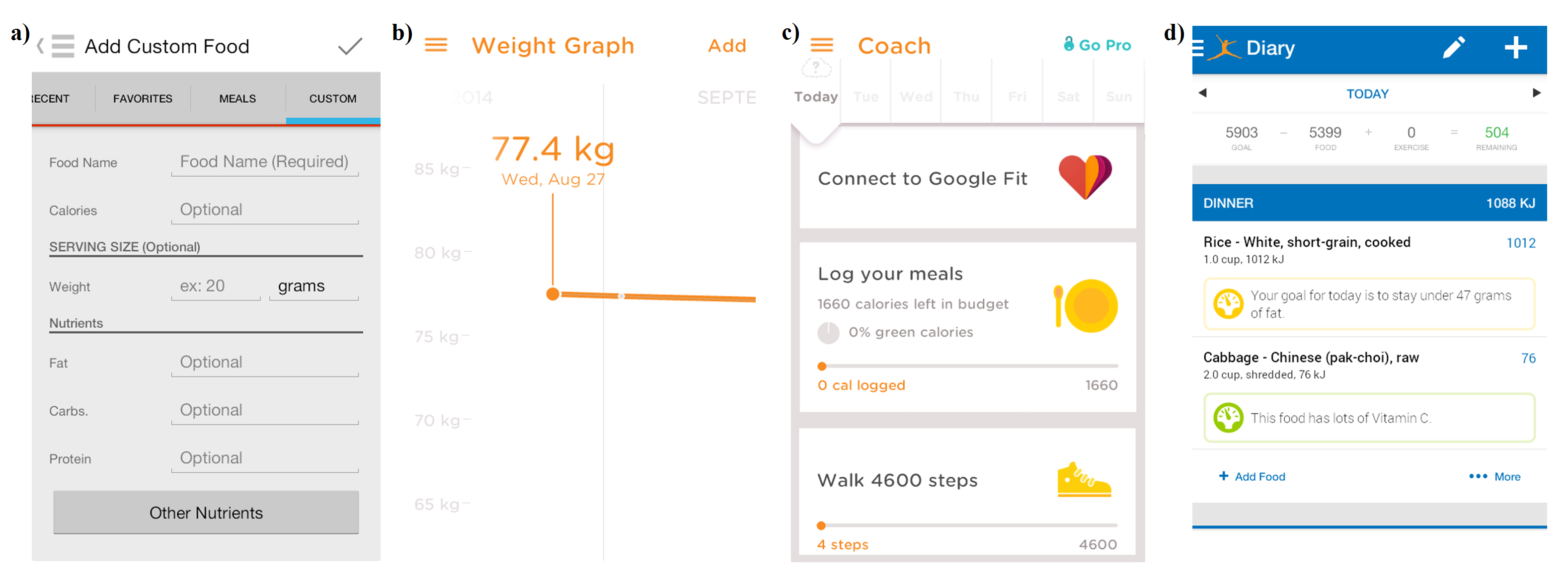 Jmu The Most Popular Smartphone Apps For Weight Loss A Quality