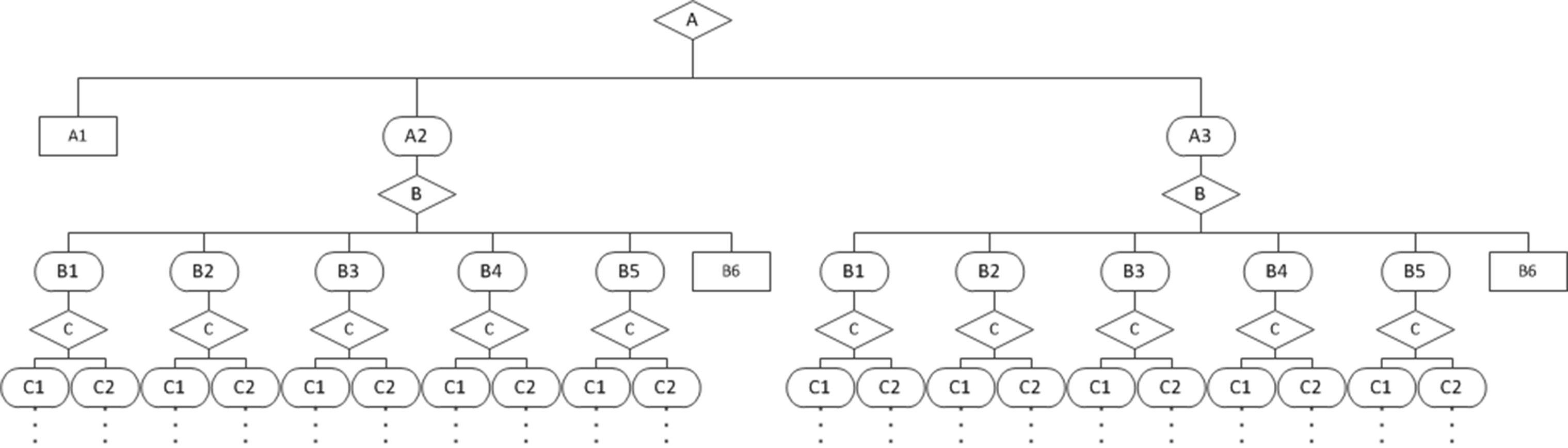 Jmi Increasing Complexity In Rule Based Clinical Decision Support Control Your Motors With L293d Guilherme Martins Figure 4 Sample Of Stack Traversal Tree Spanning Algorithm Approach