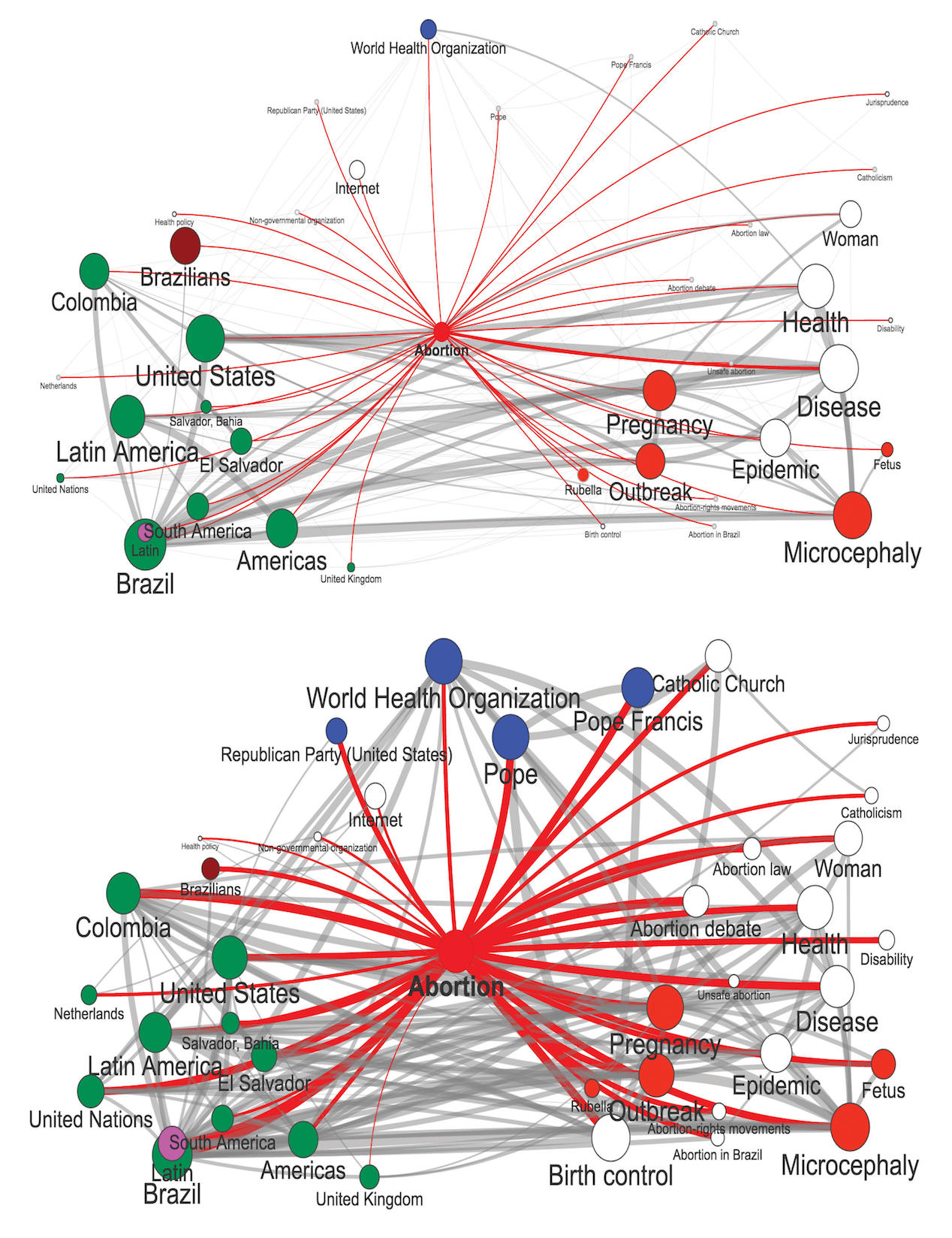 JPH-Zika in Twitter: Temporal Variations of Locations, Actors, and ...