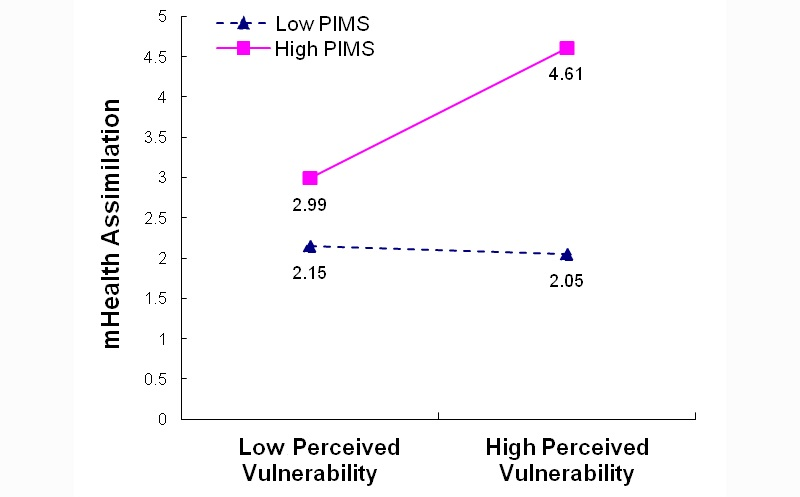 effect of superstition on the perception of control Stress, and perception of anxiety control (zebb & moore, 2003) our prediction that stronger beliefs in superstitious behaviors correlates to the frequency of trait anxiety symptoms, and that women will have higher superstitious behaviors and trait.