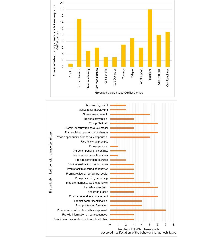 mla parenthetical citation internet source