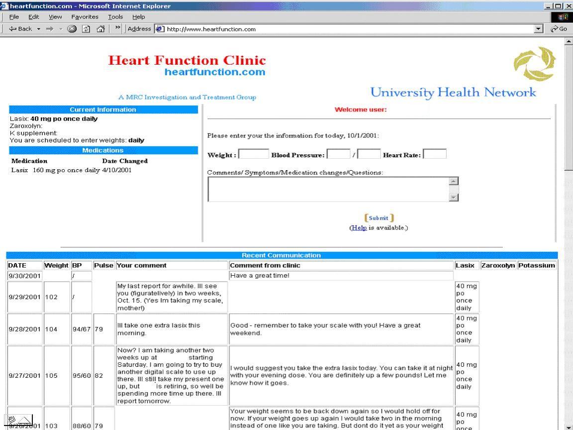 JMIR - Pilot Study of an Internet Patient-Physician Communication