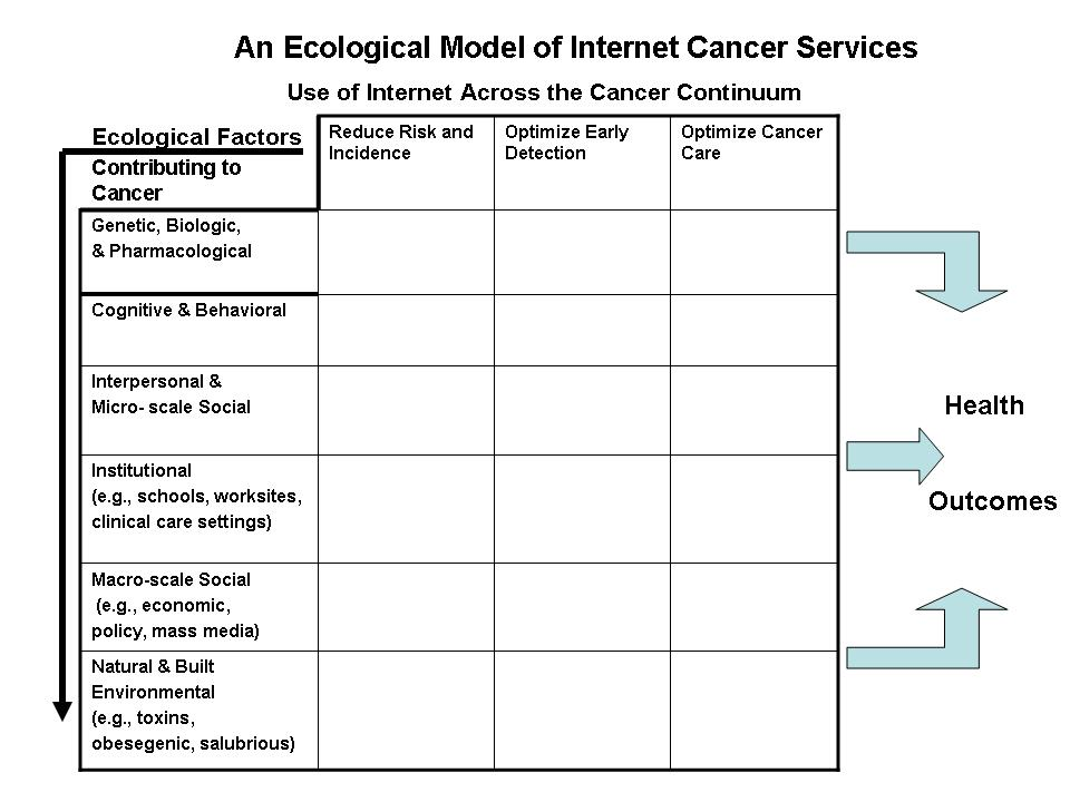 ecological model paper Cite your journal article in ecological modelling format for free make sure your paper is error-free good job citing now get peace of mind scan your paper for grammar mistakes and catch.