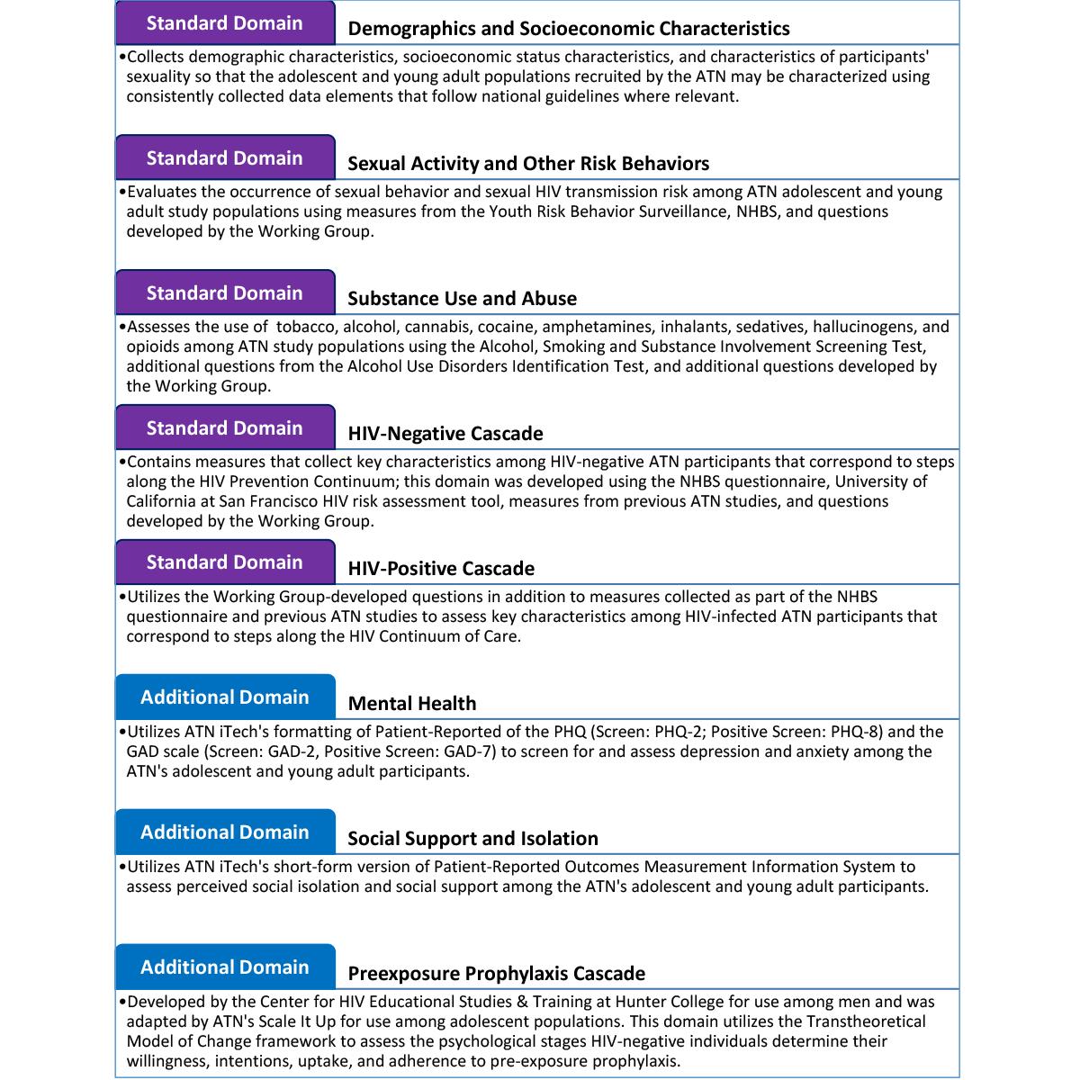 characteristics of positive mental health