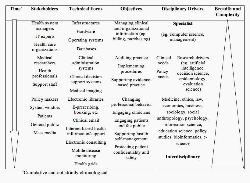 evaluation of stakeholders objectives commerce essay Key stakeholders, within the context of an ever-evolving business, social and physical environment one of the fundamentals of the integrated reporting process is stakeholder engagement it is the key starting  on stakeholder engagement, incorporating relevant aspects of.