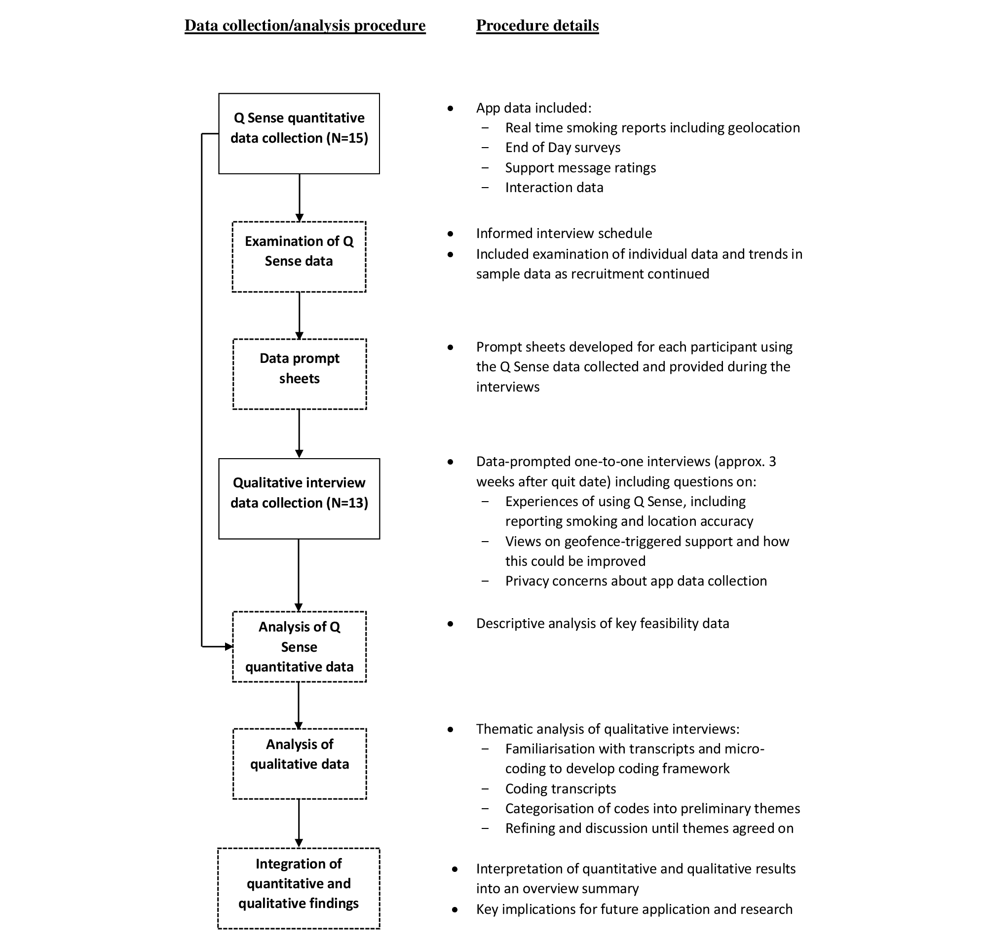Custom Dissertation Writing Video  Keshave Behavior Illness Essay