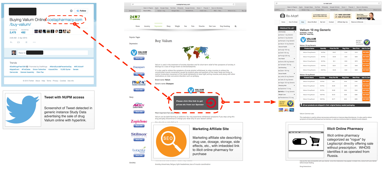 Pharmacies, online pharmacies: a selection of sites